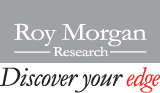 Roy Morgan Research - Discover your Edge